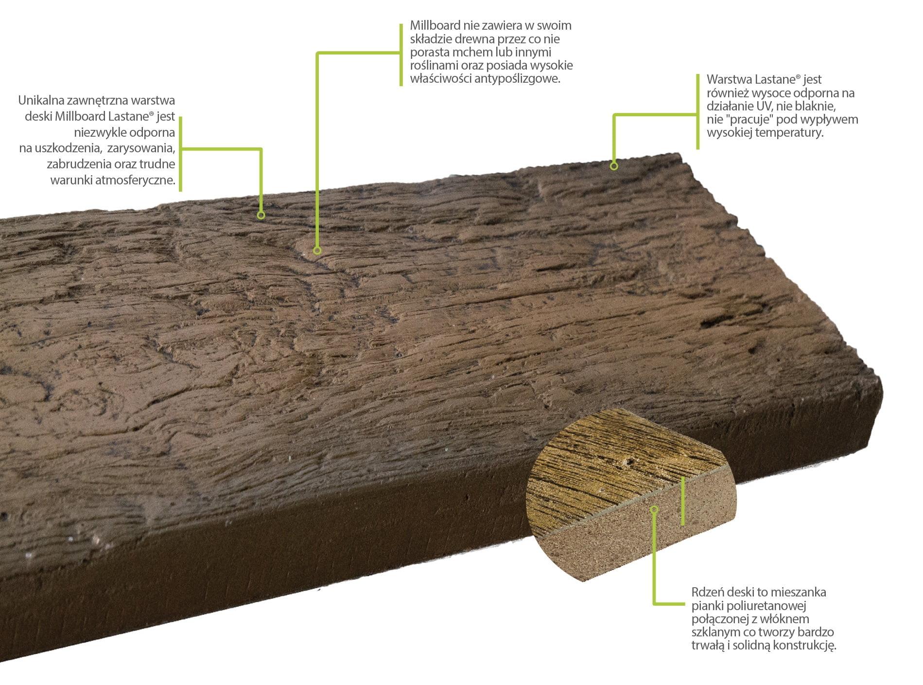 Millboard - Deski Kompozytowe, Deski Millboard | Lenta zdjęcie nr 1